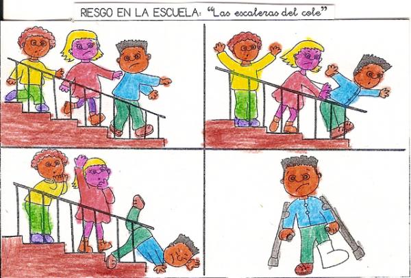 Baños Escolares Medidas:Como prevenir accidentes en la escuela – Imagui
